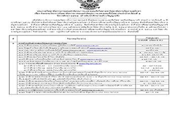 Academic activity, semester 2-2019 (SISA)